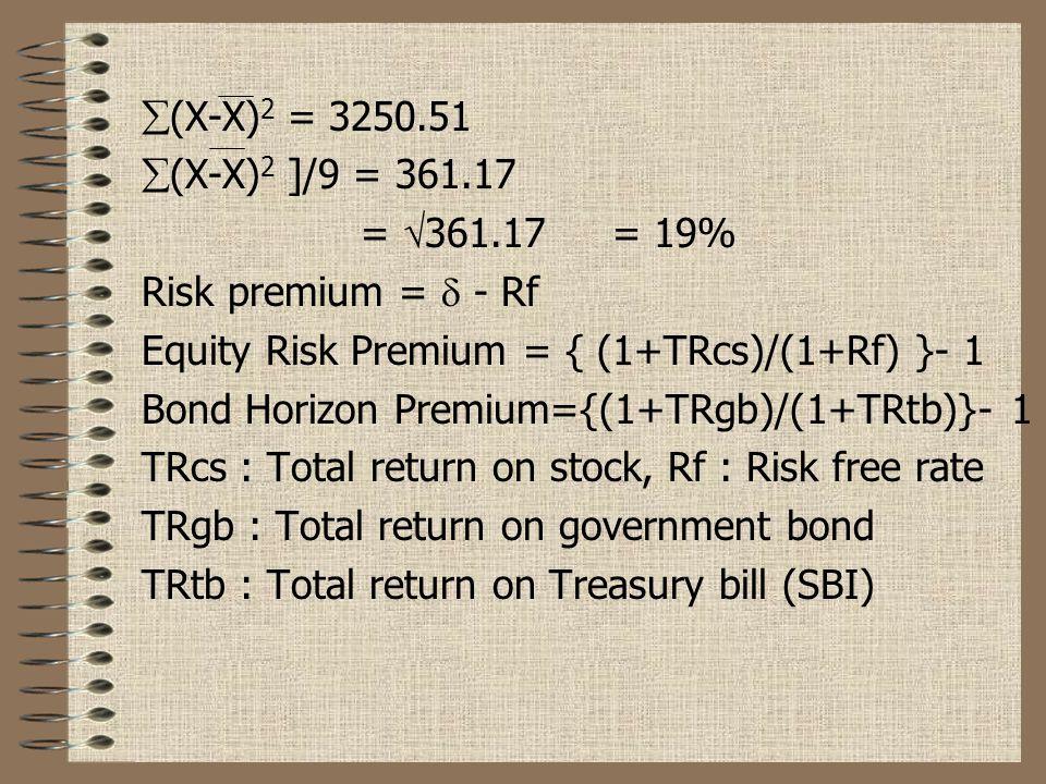 (X-X)2 = 3250.51 (X-X)2 ]/9 = 361.17. = 361.17 = 19% Risk premium =  - Rf. Equity Risk Premium = { (1+TRcs)/(1+Rf) }- 1.